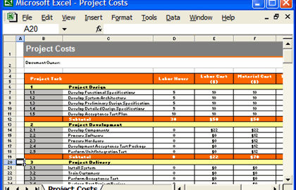 Cost of Production & Estimates of Sales and Production