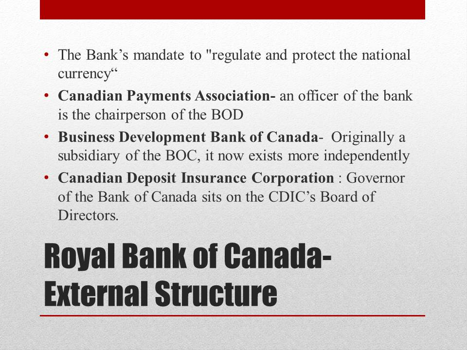 External structure of Royal Bank of Canada