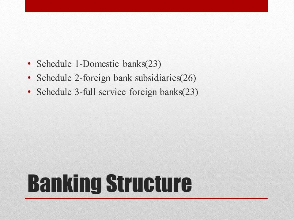 Banking Structure of Canada
