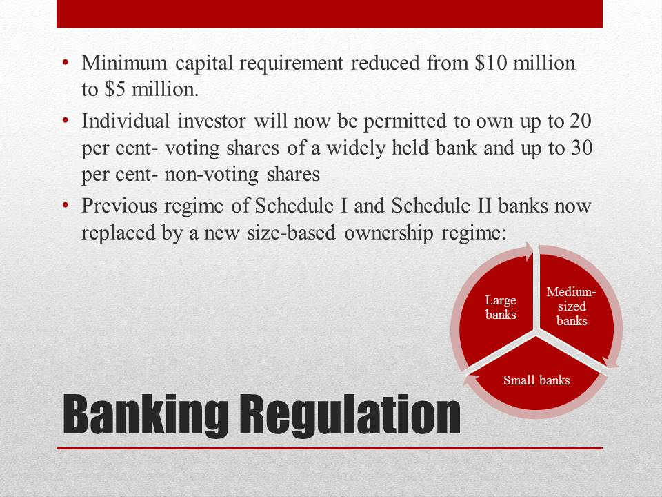 Banking Regulations in Canada