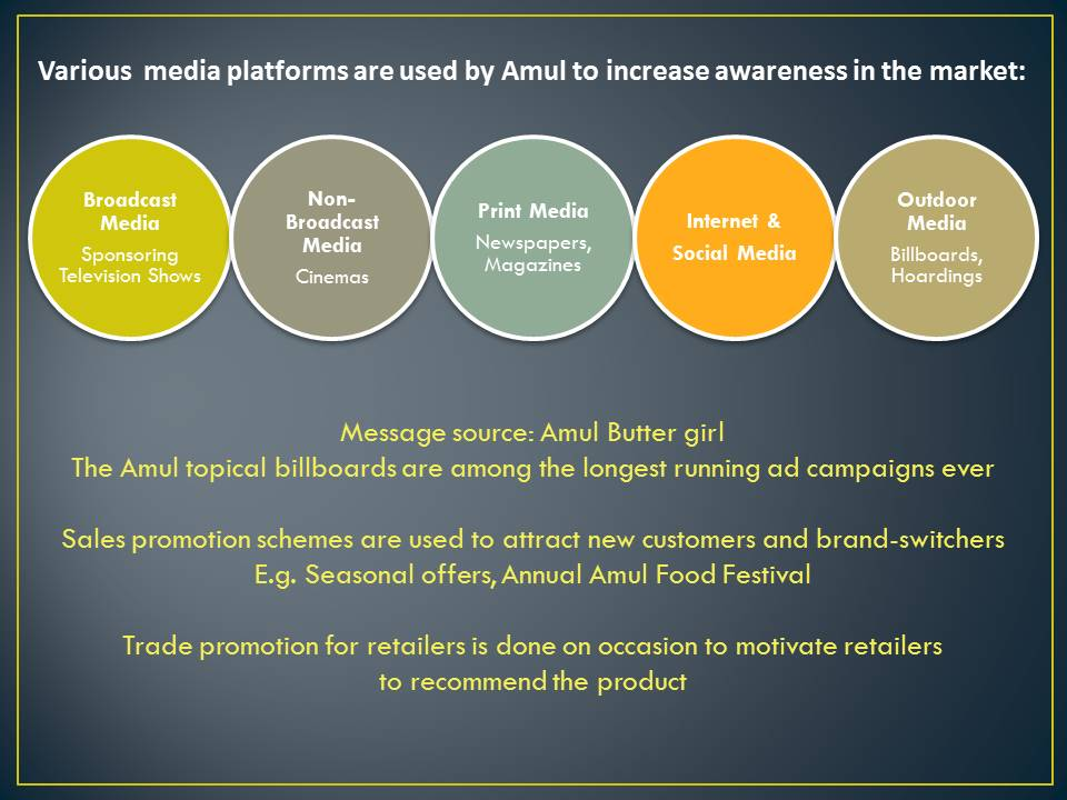 amul market research Marketing strategy of amul 8 august 2016 audience in terms of overall advertising expenditures, media advertising is still dominated by press and television, which.