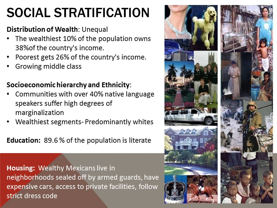 Mexico Social Stratification