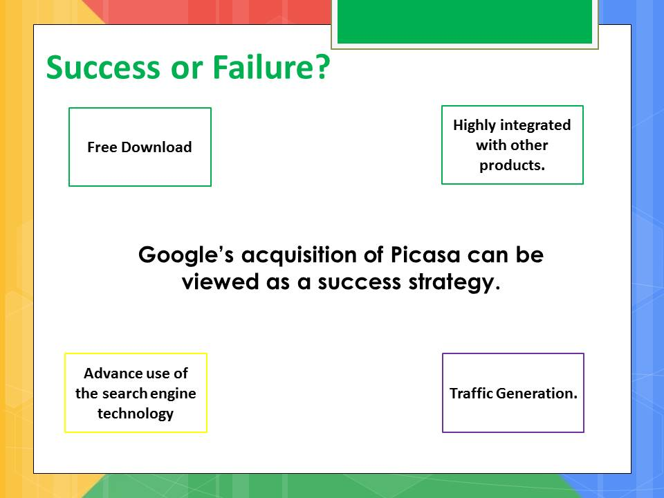 Google acquisition of picasa