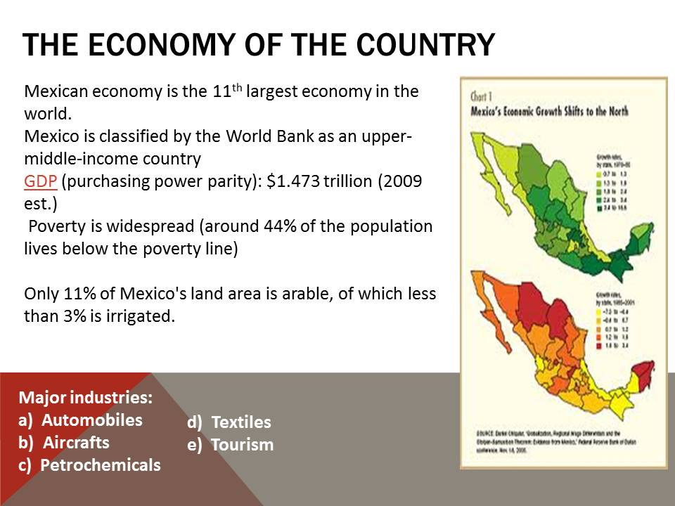 an overview of the economy of mexico Provides an overview of mexico, including key events and facts mexico country profile 20 september 2017 share this with facebook it has the second-largest economy in latin america and is a major oil exporter.