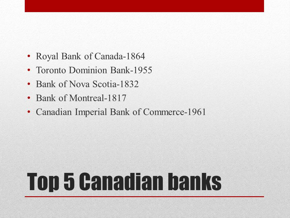 Top 5 Canadian Banks