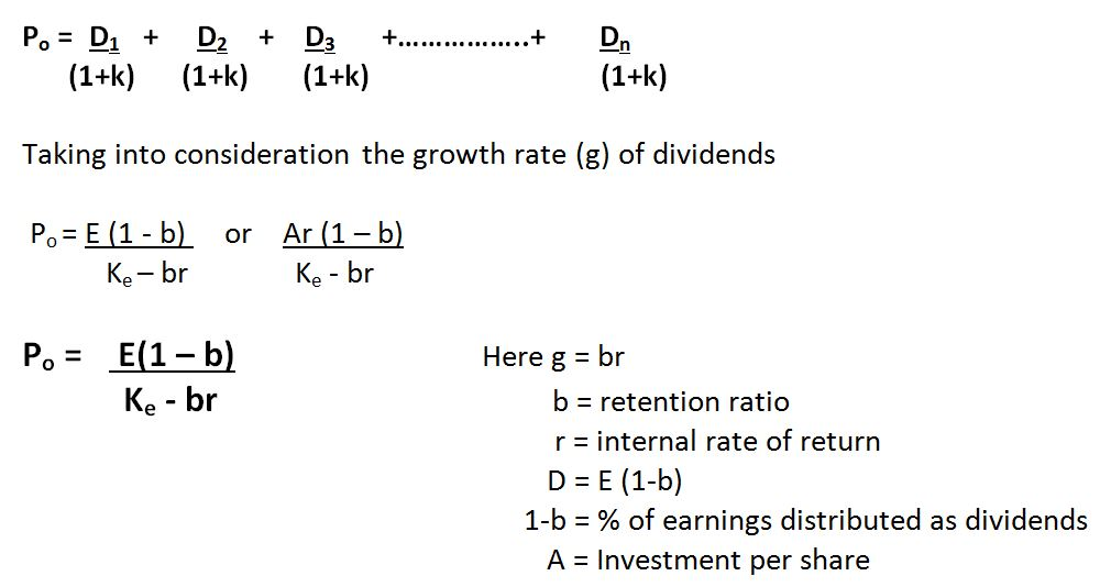 gordon dividend decision model