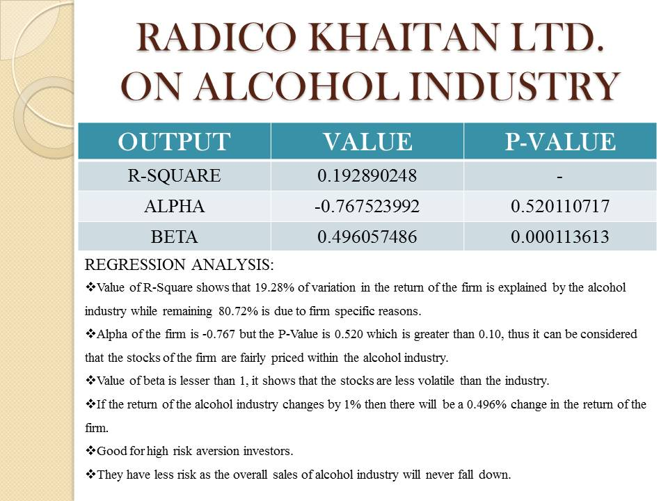 Radico Khaitan LTD. Project