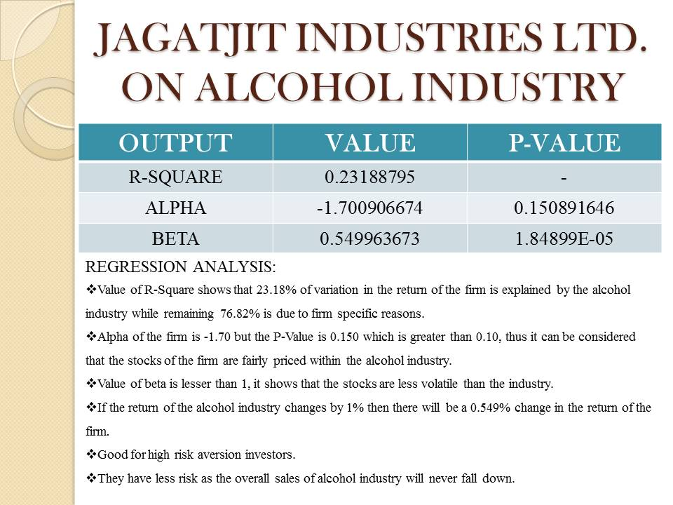 Jagathit Industries LTD. Project