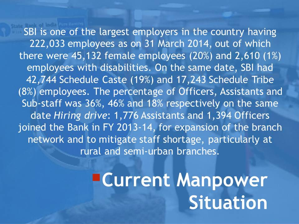 Manpower of SBI