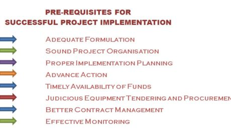 Prerequisites for Successful Project Implementation