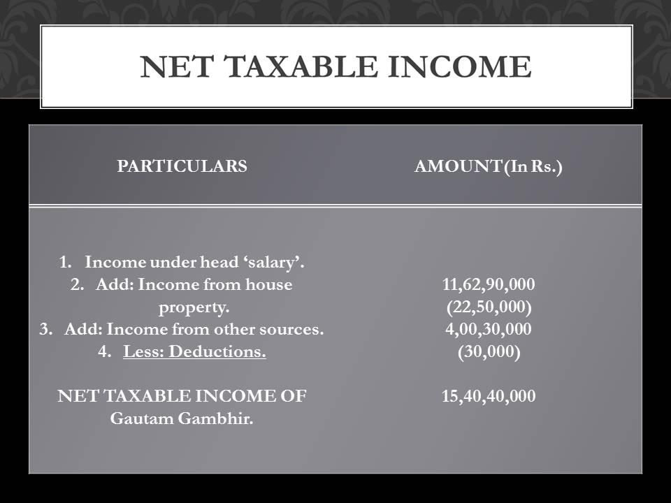 Gautam Gambhir income tax