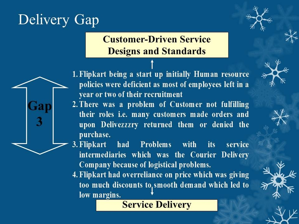 Flipkart Delivery Gap