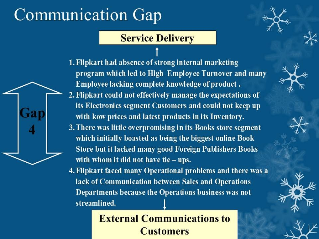 Flipkart Communication Gap