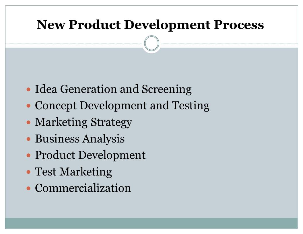 product development process