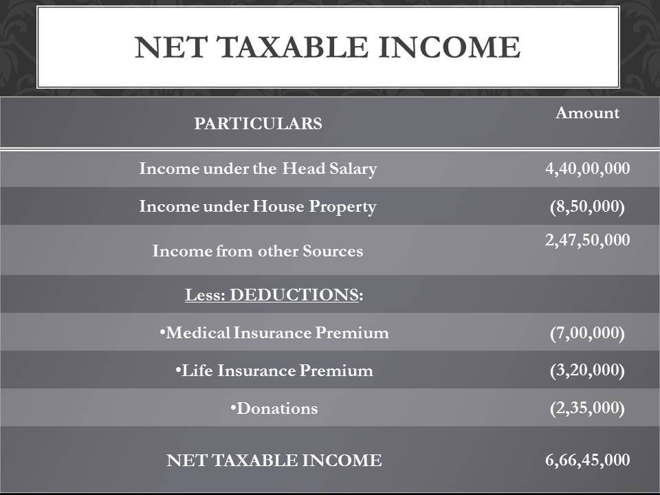 sreesanth income tax