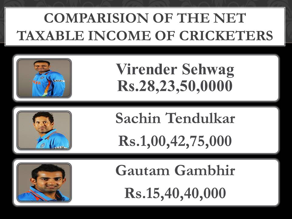 Net taxable income of cricketers