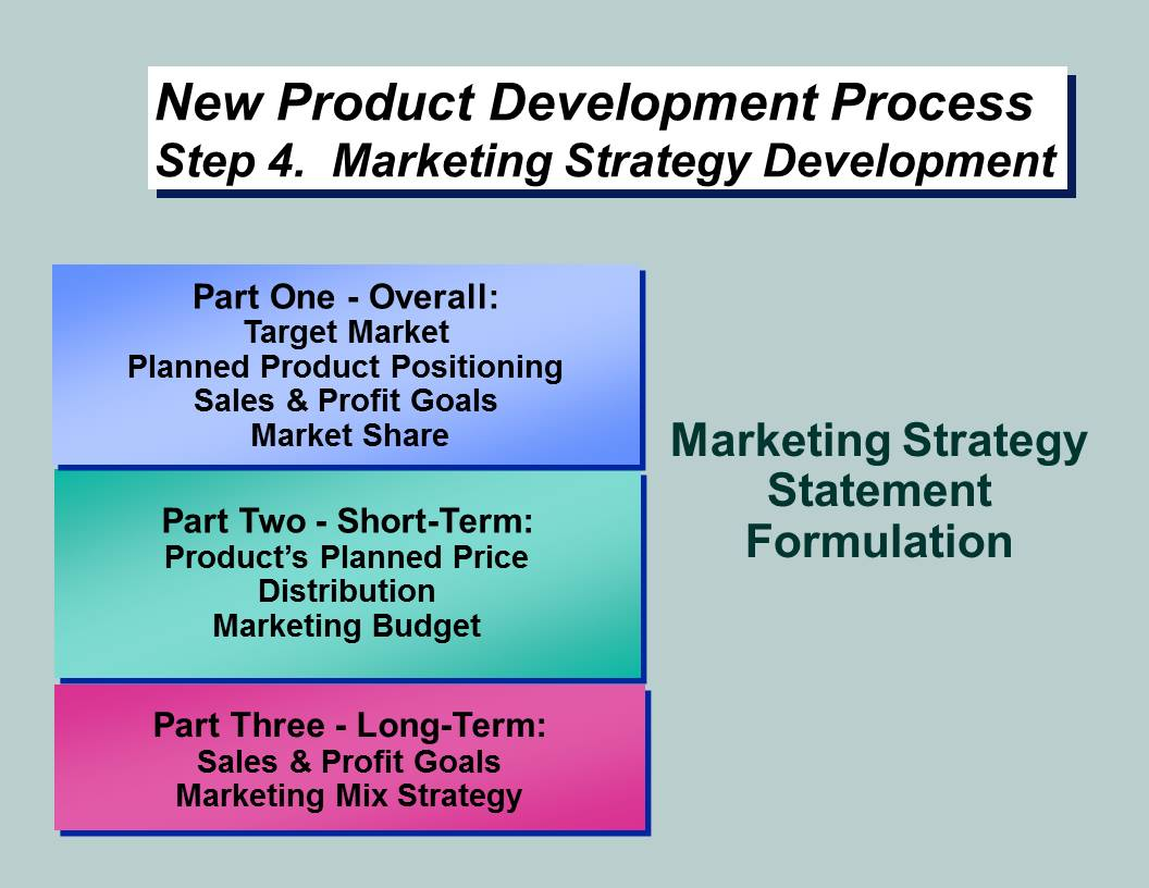 new product development for marketing Definition of new product development: process of developing a new product or service for the market this type of development is considered the preliminary step in product or service development and involves a number of steps that must be .