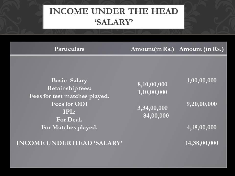 Sachin Tendulkar salary