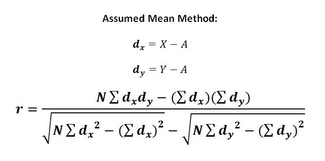 correlation-assumed-mean-method