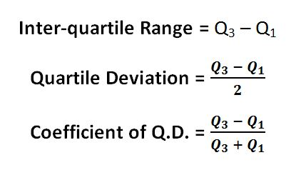 quartile-deviation