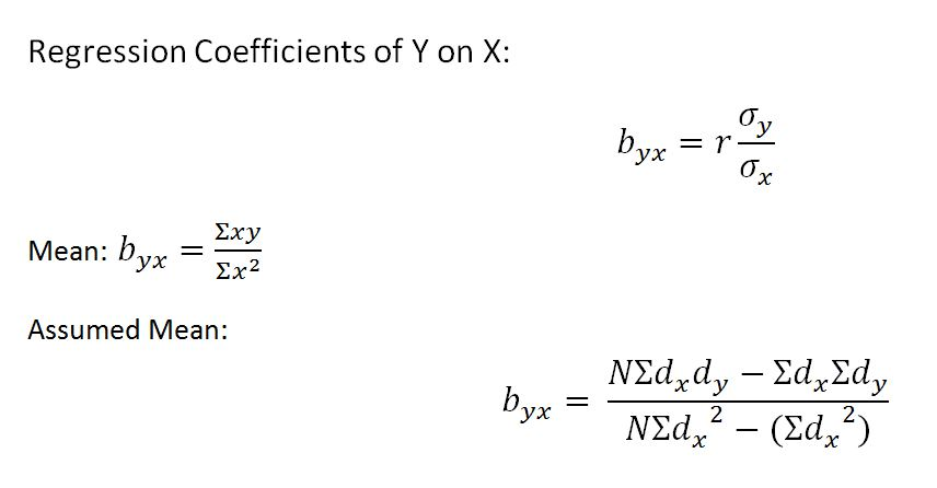 regression-coefficient-of-y-on-x