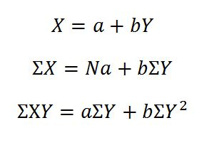 regression-equation-x-on-y
