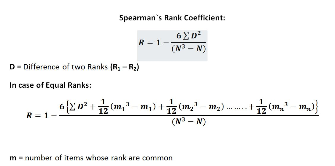 spearmans-rank-coefficient