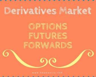 Derivatives - Option, Futures, Forwards