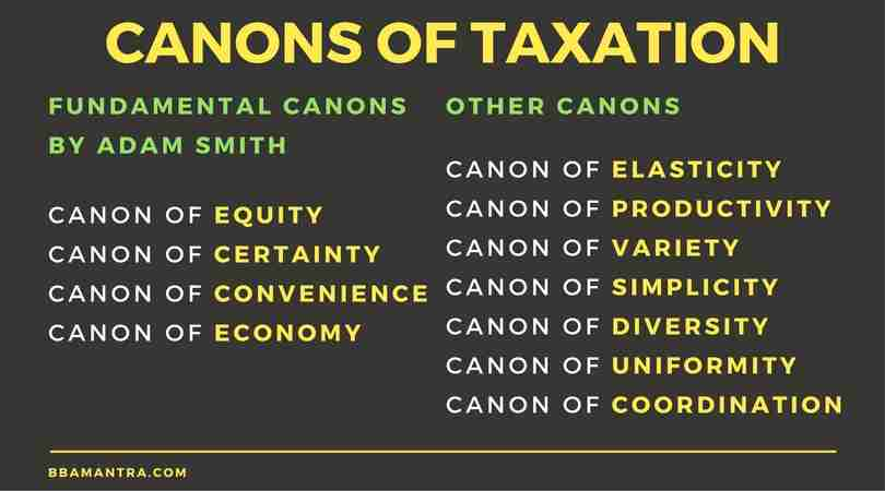 Canons of Taxation