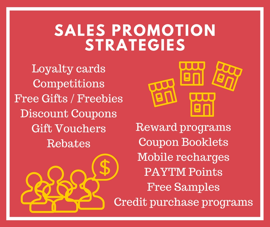 meaning of sales promotion Consumer sales promotion: definition and purpose sales promotion in the  promotional marketing mix cooperative advertising: definition & examples.