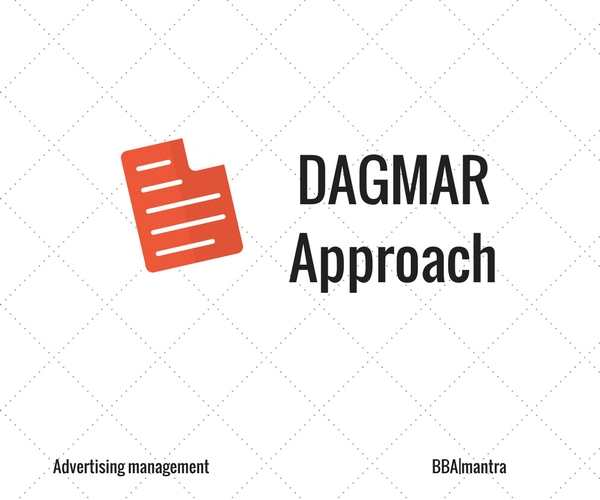 dagmar approach in advertising Chapter 17advertising and public relations true/false 1 spending on advertising varies by industry  the dagmar approach is one method of setting advertising .