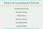 Leadership Styles – Types of Leadership Styles