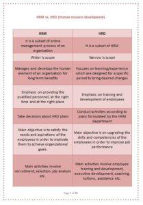 HRM vs HRD Notes Sample