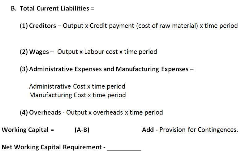 Statement of working capital