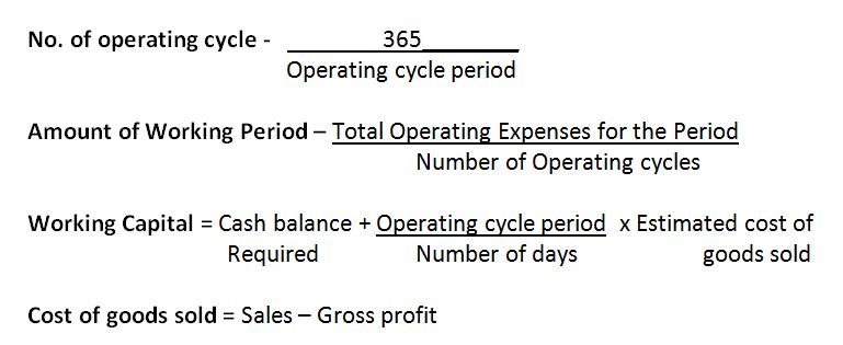 working capital estimation
