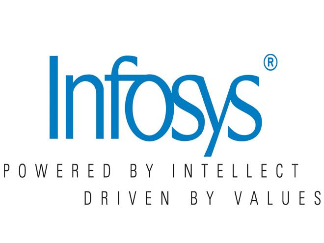Infosys Internship