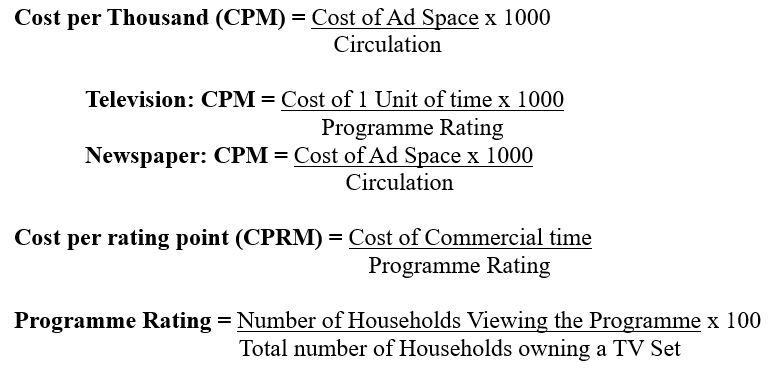 Media Plan Costs